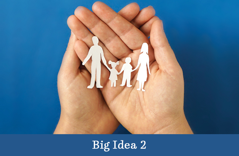 Big Idea 2: Everyone Has Greatness Within Them, Immeasurable Value, And Limitless Potential To Achieve What Matters Most