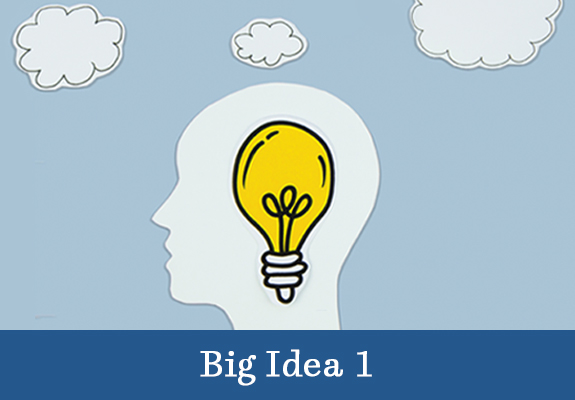 Big Idea 1: Your Franklin Planner Is The One Thing That Changes Everything-Everyday