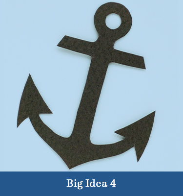 Big Idea 4: Paper Is Vital Technology That Has Come Full Circle In Our Lives. It's The Most Effective Way To Anchor Your Daily Life And Actions.