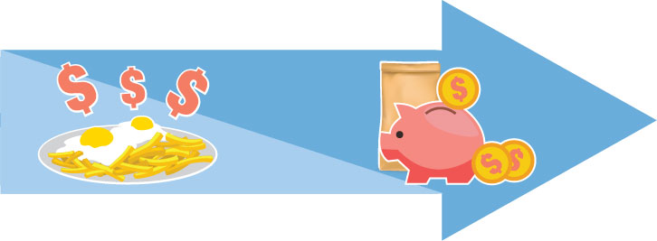 cost to savings graphic