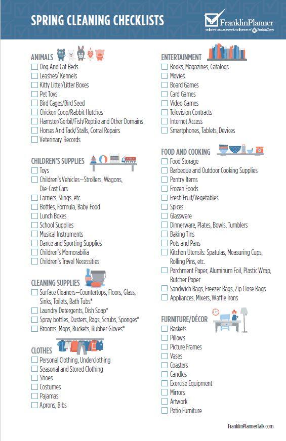 Kitchen Cleaning Supplies Checklist